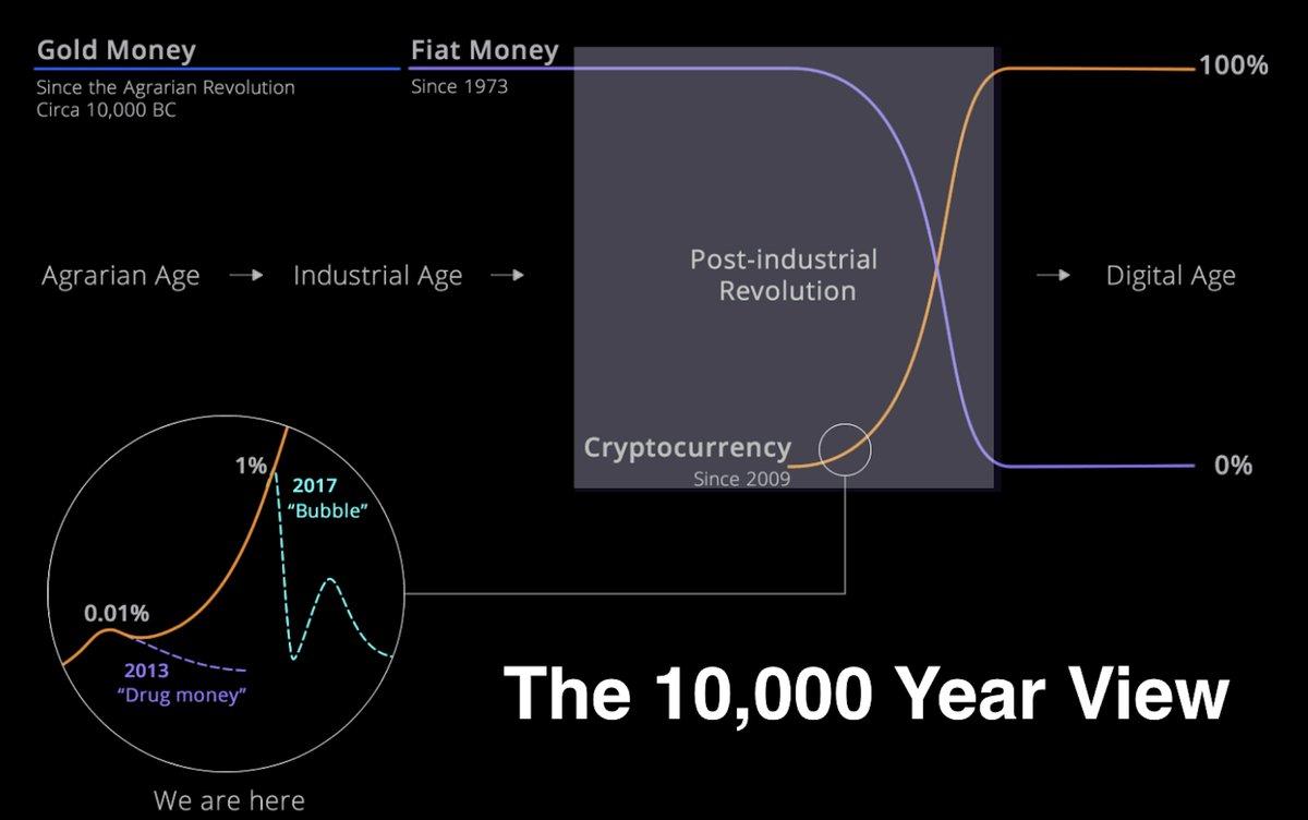 14-digital-revolution