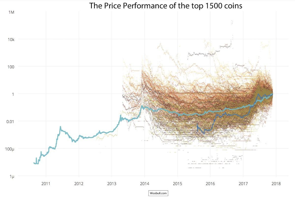 19-total-market
