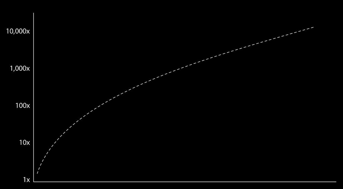 20-falcon9-trajectory