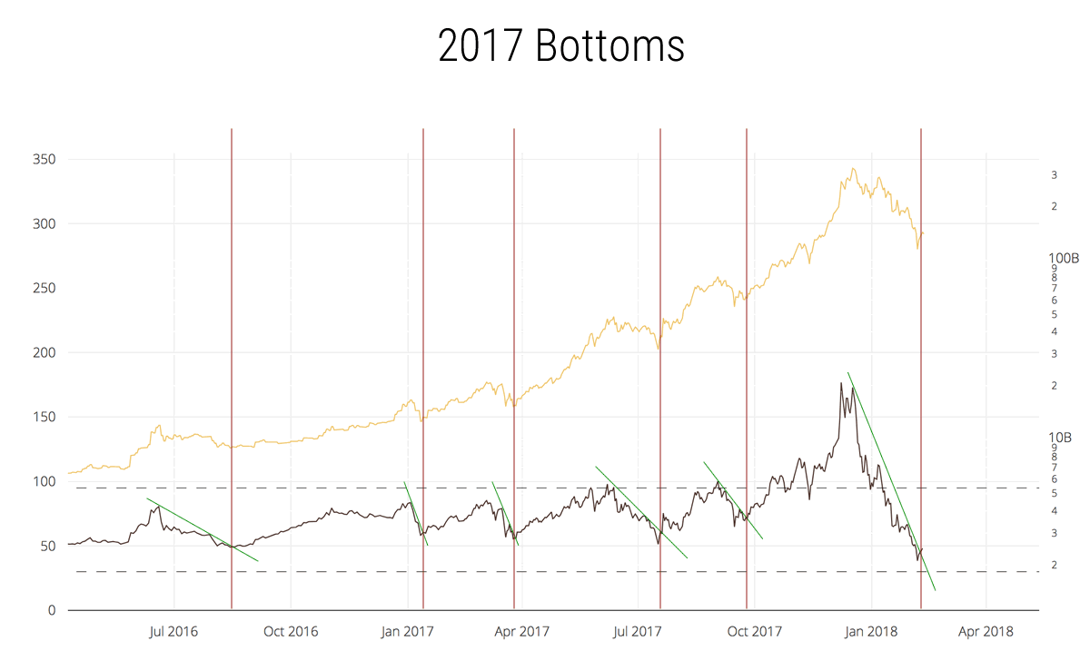 nvt-trend-bottoms-2017